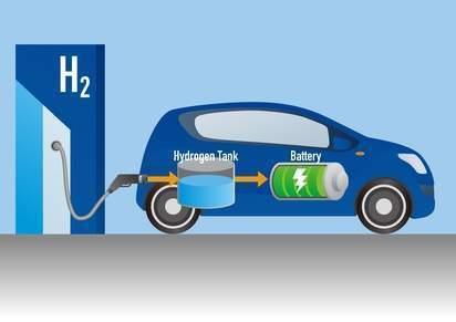 Brennstoffzellen-Autos - hat die Technik noch eine Chance? Eine Genossenschaft in der Schweiz plant ein neues Tankstellennetz für Wasserstoff.